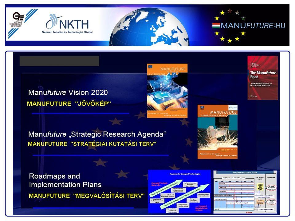 """Horizon 2020 A megelőző FP 7 NMP: """"nanotechnológiák, anyagtudományok és gyártási eljárások, technológiák terület szerepe és tartalma változik a H 2020 terveiben és kiegészül a """"biotechnológiával A program neve: Nanotechnologies-Advanced Materials-Advanced Manufacturing and Processing – Biotechnology >> NMP+B."""