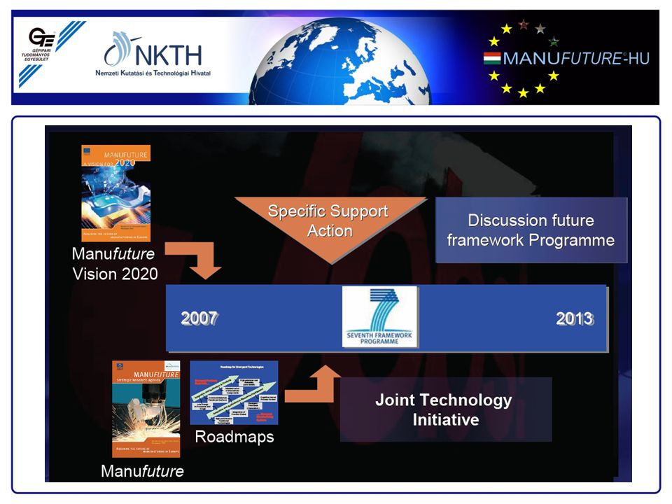 LEIT – BIOTECHNOLOGY Work Programme – v20/06/13 BIOTECHNOLOGY CHALLENGE 1: Cutting-edge biotechnologies as future innovation drivers 1.1.