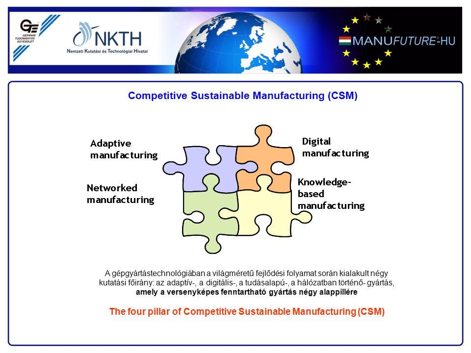 A gépgyártástechnológiában a világméretű fejlődési folyamat során kialakult négy kutatási főirány: az adaptív-, a digitális-, a tudásalapú-, a hálózat