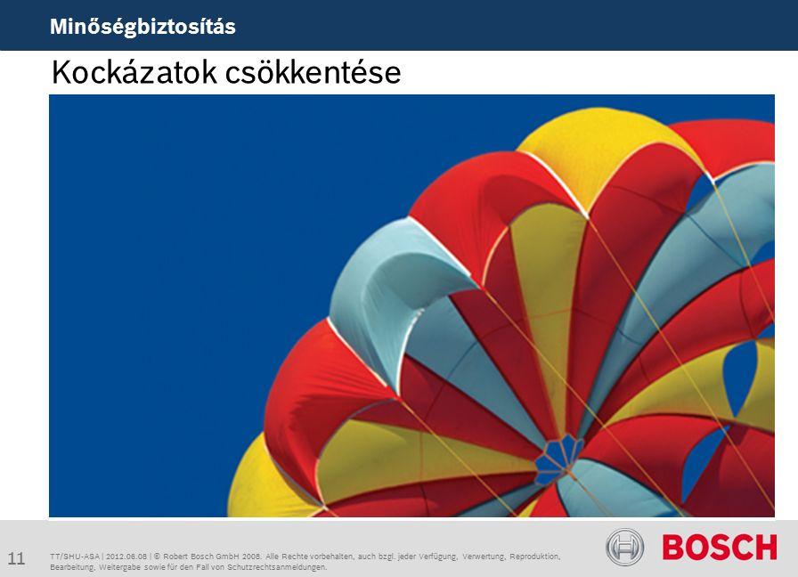 Kockázatok csökkentése Minőségbiztosítás TT/SHU-ASA | 2012.06.08 | © Robert Bosch GmbH 2008.