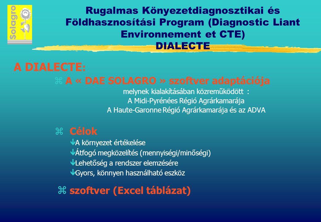 Rugalmas Könyezetdiagnosztikai és Földhasznosítási Program (Diagnostic Liant Environnement et CTE) DIALECTE zA « DAE SOLAGRO » szoftver adaptációja melynek kialakításában közreműködött : A Midi-Pyrénées Régió Agrárkamarája A Haute-Garonne Régió Agrárkamarája és az ADVA A DIALECTE : z Célok ê A környezet értékelése ê Átfogó megközelítés (mennyiségi/minőségi) ê Lehetőség a rendszer elemzésére  Gyors, könnyen használható eszköz z szoftver (Excel táblázat)