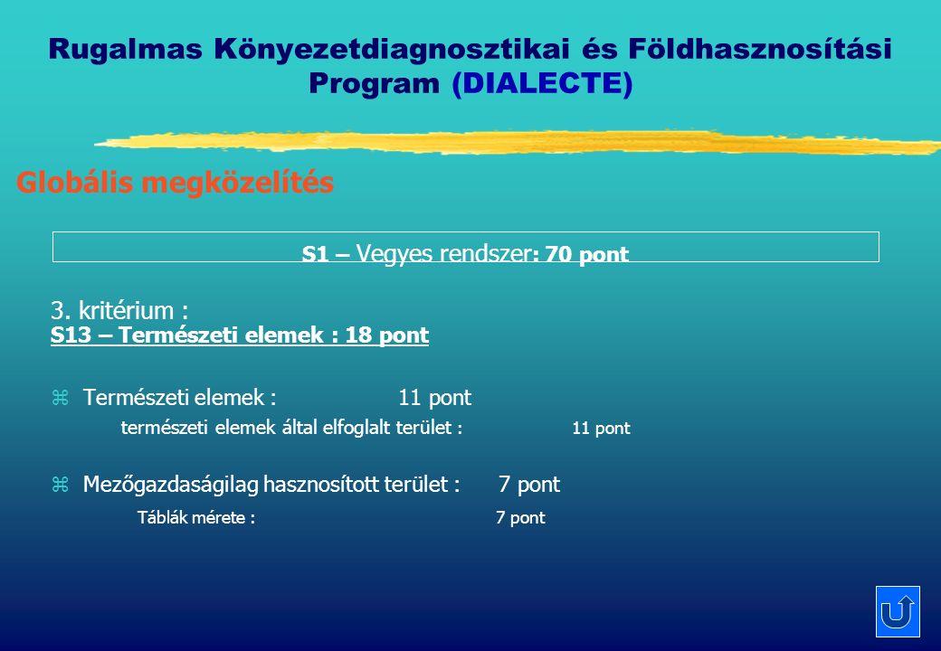 Rugalmas Könyezetdiagnosztikai és Földhasznosítási Program (DIALECTE) S1 – Vegyes rendszer : 70 pont 3.