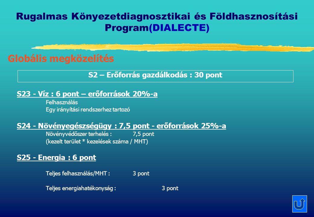 Rugalmas Könyezetdiagnosztikai és Földhasznosítási Program(DIALECTE) S2 – Erőforrás gazdálkodás : 30 pont S23 - Víz : 6 pont – erőforrások 20%-a Felhasználás Egy irányítási rendszerhez tartozó S24 - Növényegészségügy : 7,5 pont - erőforrások 25%-a Növényvédőszer terhelés : 7,5 pont (kezelt terület * kezelések száma / MHT) S25 - Energia : 6 pont Teljes felhasználás/MHT : 3 pont Teljes energiahatékonyság : 3 pont Globális megközelítés