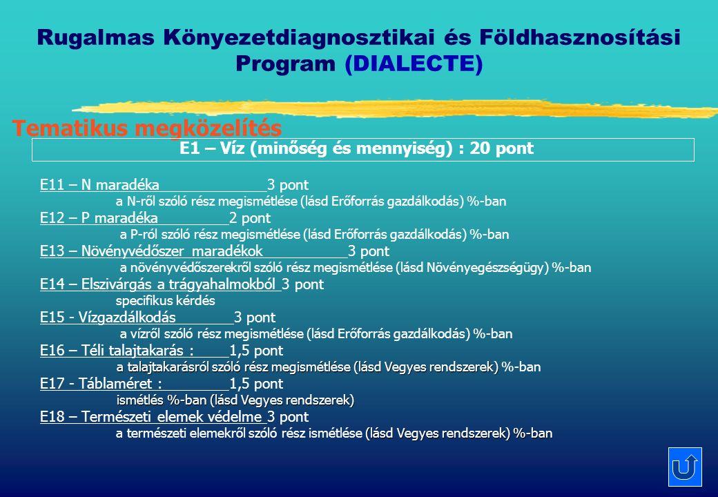 Rugalmas Könyezetdiagnosztikai és Földhasznosítási Program (DIALECTE) E1 – Víz (minőség és mennyiség) : 20 pont E11 – N maradéka3 pont a N-ről szóló rész megismétlése (lásd Erőforrás gazdálkodás) %-ban E12 – P maradéka 2 pont a P-ról szóló rész megismétlése (lásd Erőforrás gazdálkodás) %-ban E13 – Növényvédőszer maradékok 3 pont a növényvédőszerekről szóló rész megismétlése (lásd Növényegészségügy) %-ban E14 – Elszivárgás a trágyahalmokból 3 pont specifikus kérdés E15 - Vízgazdálkodás 3 pont a vízről szóló rész megismétlése (lásd Erőforrás gazdálkodás) %-ban E16 – Téli talajtakarás : 1,5 pont a talajtakarásról szóló rész megismétlése (lásd Vegyes rendszerek) a talajtakarásról szóló rész megismétlése (lásd Vegyes rendszerek) %-ban E17 - Táblaméret : 1,5 pont ismétlés %-ban (lásd Vegyes rendszerek) E18 – Természeti elemek védelme 3 pont (lásd Vegyes rendszerek) %-ban a természeti elemekről szóló rész ismétlése (lásd Vegyes rendszerek) %-ban Tematikus megközelítés