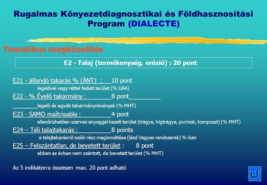 Rugalmas Könyezetdiagnosztikai és Földhasznosítási Program (DIALECTE) E2 - Talaj (termékenység, erózió) : 20 pont E21 - állandó takarás % (ÁNT) :10 pont legelővel vagy réttel fedett terület (% UAA) E22 - % Évelő takarmány : 8 pont legelő és egyéb takarmánynövények (% MHT) E23 - SAMO maîtrisable :4 pont ellenőrizhetően szerves anyaggal kezelt terület (trágya, hígtrágya, purinok, komposzt) (% MHT) E24 – Téli talajtakarás : 8 points a talajtakarásról szóló rész megismétlése (lásd Vegyes rendszerek) %-ban E25 – Felszántatlan, de bevetett terület : 8 pont ebben az évben nem szántott, de bevetett terület (% MHT) Az 5 indikátorra összesen max.