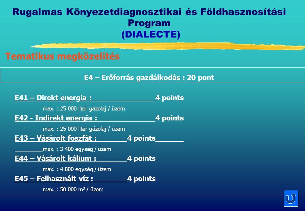 Rugalmas Könyezetdiagnosztikai és Földhasznosítási Program (DIALECTE) E4 – Erőforrás gazdálkodás : 20 pont E41 – Direkt energia : 4 points max.