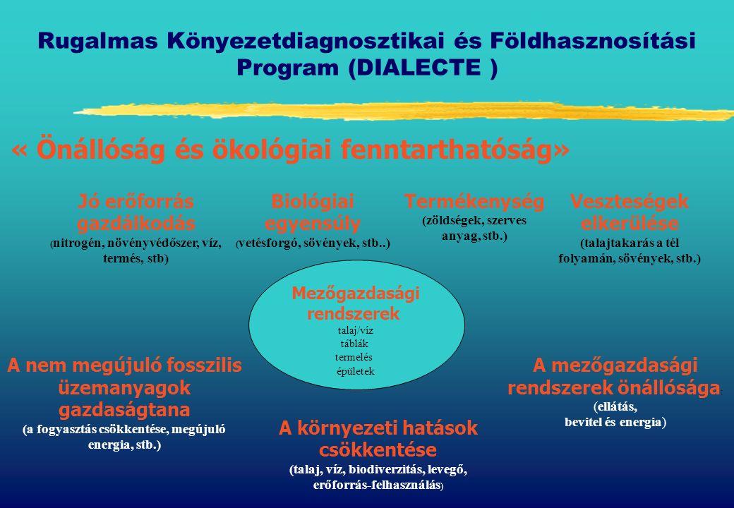 Rugalmas Könyezetdiagnosztikai és Földhasznosítási Program (DIALECTE ) Mezőgazdasági rendszerek talaj/víz táblák termelés épületek Veszteségek elkerülése (talajtakarás a tél folyamán, sövények, stb.) Biológiai egyensúly ( vetésforgó, sövények, stb..) Termékenység (zöldségek, szerves anyag, stb.) Jó erőforrás gazdálkodás ( nitrogén, növényvédőszer, víz, termés, stb) A nem megújuló fosszilis üzemanyagok gazdaságtana (a fogyasztás csökkentése, megújuló energia, stb.) A mezőgazdasági rendszerek önállósága : (ellátás, bevitel és energia) A környezeti hatások csökkentése (talaj, víz, biodiverzitás, levegő, erőforrás-felhasználás ) « Önállóság és ökológiai fenntarthatóság»