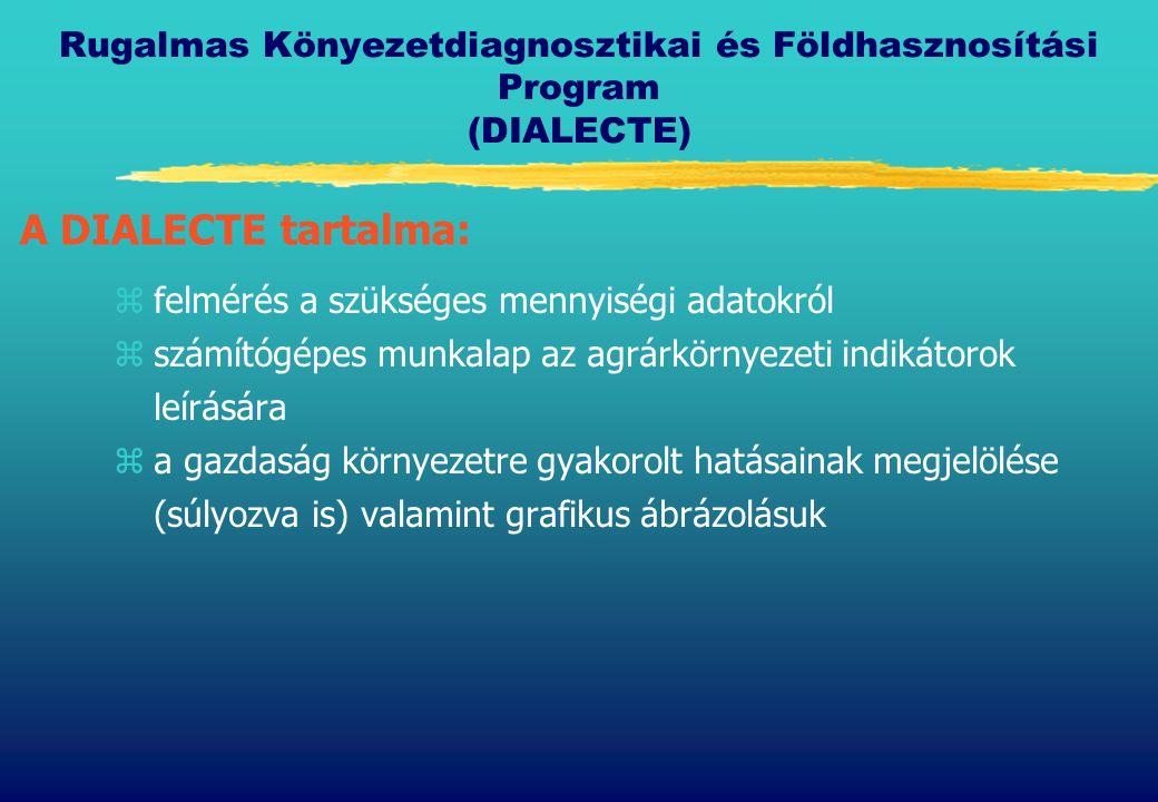Rugalmas Könyezetdiagnosztikai és Földhasznosítási Program(DIALECTE) Eredmények: 1- mezőgazdasági tevékenységek input kultúrnövényekállatállomány termelés