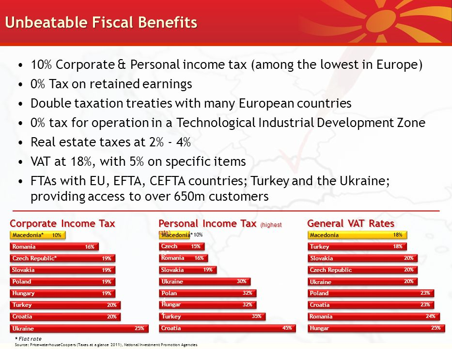 Unbeatable Fiscal Benefits Corporate Income Tax Personal Income Tax ( highest rate) General VAT Rates * Flat rate Source: PricewaterhouseCoopers (Taxes at a glance 2011), National Investment Promotion Agencies 10% Corporate & Personal income tax (among the lowest in Europe) 0% Tax on retained earnings Double taxation treaties with many European countries 0% tax for operation in a Technological Industrial Development Zone Real estate taxes at 2% - 4% VAT at 18%, with 5% on specific items FTAs with EU, EFTA, CEFTA countries; Turkey and the Ukraine; providing access to over 650m customers Romania Czech Republic* Macedonia* Slovakia Ukraine Poland Hungary Turkey Croatia Czech R.* Romania Slovakia Ukraine Polan d Hungar y Turkey Croatia Macedonia*Macedonia Turkey Romania Slovakia Czech Republic Ukraine Poland Croatia Hungar y