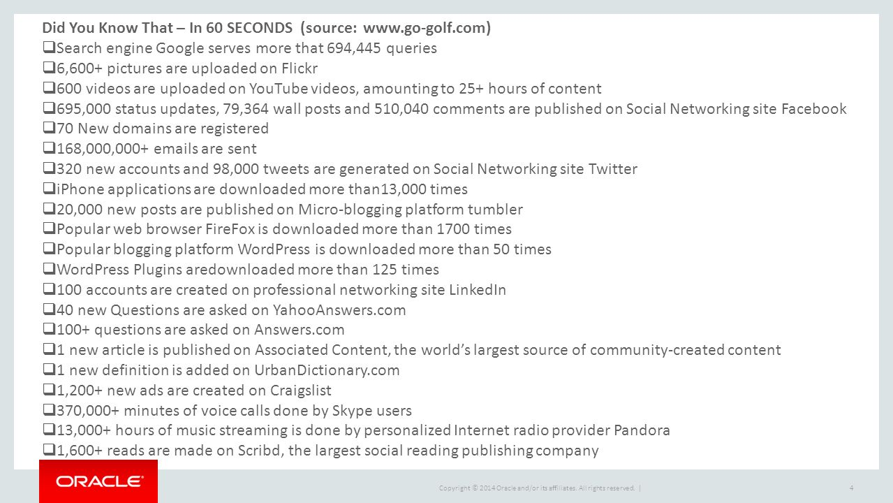 4 Did You Know That – In 60 SECONDS (source: www.go-golf.com)  Search engine Google serves more that 694,445 queries  6,600+ pictures are uploaded on Flickr  600 videos are uploaded on YouTube videos, amounting to 25+ hours of content  695,000 status updates, 79,364 wall posts and 510,040 comments are published on Social Networking site Facebook  70 New domains are registered  168,000,000+ emails are sent  320 new accounts and 98,000 tweets are generated on Social Networking site Twitter  iPhone applications are downloaded more than13,000 times  20,000 new posts are published on Micro-blogging platform tumbler  Popular web browser FireFox is downloaded more than 1700 times  Popular blogging platform WordPress is downloaded more than 50 times  WordPress Plugins aredownloaded more than 125 times  100 accounts are created on professional networking site LinkedIn  40 new Questions are asked on YahooAnswers.com  100+ questions are asked on Answers.com  1 new article is published on Associated Content, the world's largest source of community-created content  1 new definition is added on UrbanDictionary.com  1,200+ new ads are created on Craigslist  370,000+ minutes of voice calls done by Skype users  13,000+ hours of music streaming is done by personalized Internet radio provider Pandora  1,600+ reads are made on Scribd, the largest social reading publishing company