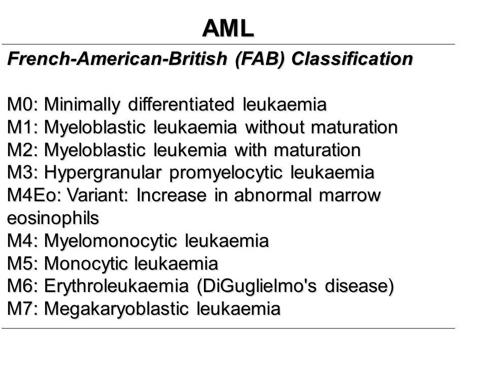 AML French-American-British (FAB) Classification M0: Minimally differentiated leukaemia M1: Myeloblastic leukaemia without maturation M2: Myeloblastic leukemia with maturation M3: Hypergranular promyelocytic leukaemia M4Eo: Variant: Increase in abnormal marrow eosinophils M4: Myelomonocytic leukaemia M5: Monocytic leukaemia M6: Erythroleukaemia (DiGuglielmo s disease) M7: Megakaryoblastic leukaemia