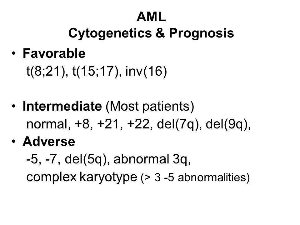 AML Cytogenetics & Prognosis Favorable t(8;21), t(15;17), inv(16) Intermediate (Most patients) normal, +8, +21, +22, del(7q), del(9q), Adverse -5, -7,