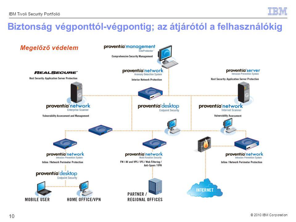 © 2010 IBM Corporation IBM Tivoli Security Portfolió 10 Biztonság végponttól-végpontig; az átjárótól a felhasználókig Megelőző védelem