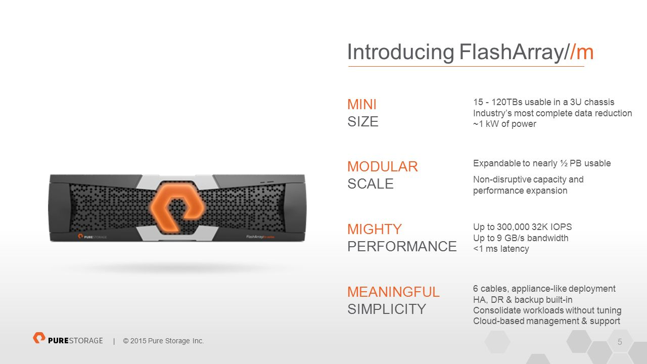5 | © 2015 Pure Storage Inc. MINI SIZE MODULAR SCALE MIGHTY PERFORMANCE MEANINGFUL SIMPLICITY Introducing FlashArray//m Expandable to nearly ½ PB usab