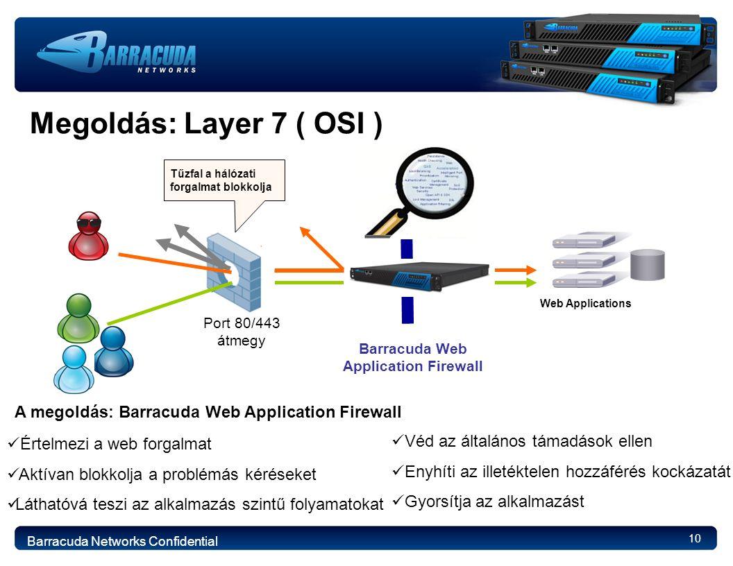 10 Megoldás: Layer 7 ( OSI ) Web Applications Port 80/443 átmegy Tűzfal a hálózati forgalmat blokkolja Barracuda Web Application Firewall A megoldás: Barracuda Web Application Firewall Értelmezi a web forgalmat Aktívan blokkolja a problémás kéréseket Láthatóvá teszi az alkalmazás szintű folyamatokat Véd az általános támadások ellen Enyhíti az illetéktelen hozzáférés kockázatát Gyorsítja az alkalmazást Barracuda Networks Confidential