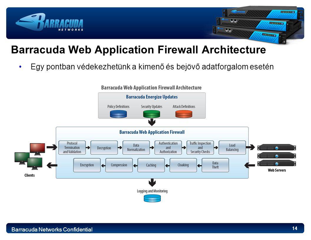 14 Barracuda Web Application Firewall Architecture Egy pontban védekezhetünk a kimenő és bejövő adatforgalom esetén Barracuda Networks Confidential