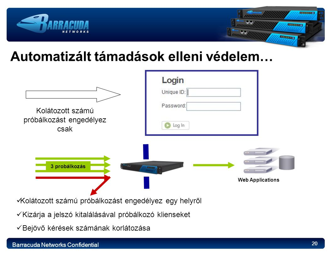 20 Automatizált támadások elleni védelem… Web Applications Kolátozott számú próbálkozást engedélyez egy helyről Kizárja a jelszó kitalálásával próbálkozó klienseket Bejövő kérések számának korlátozása Kolátozott számú próbálkozást engedélyez csak 3 probálkozás Barracuda Networks Confidential