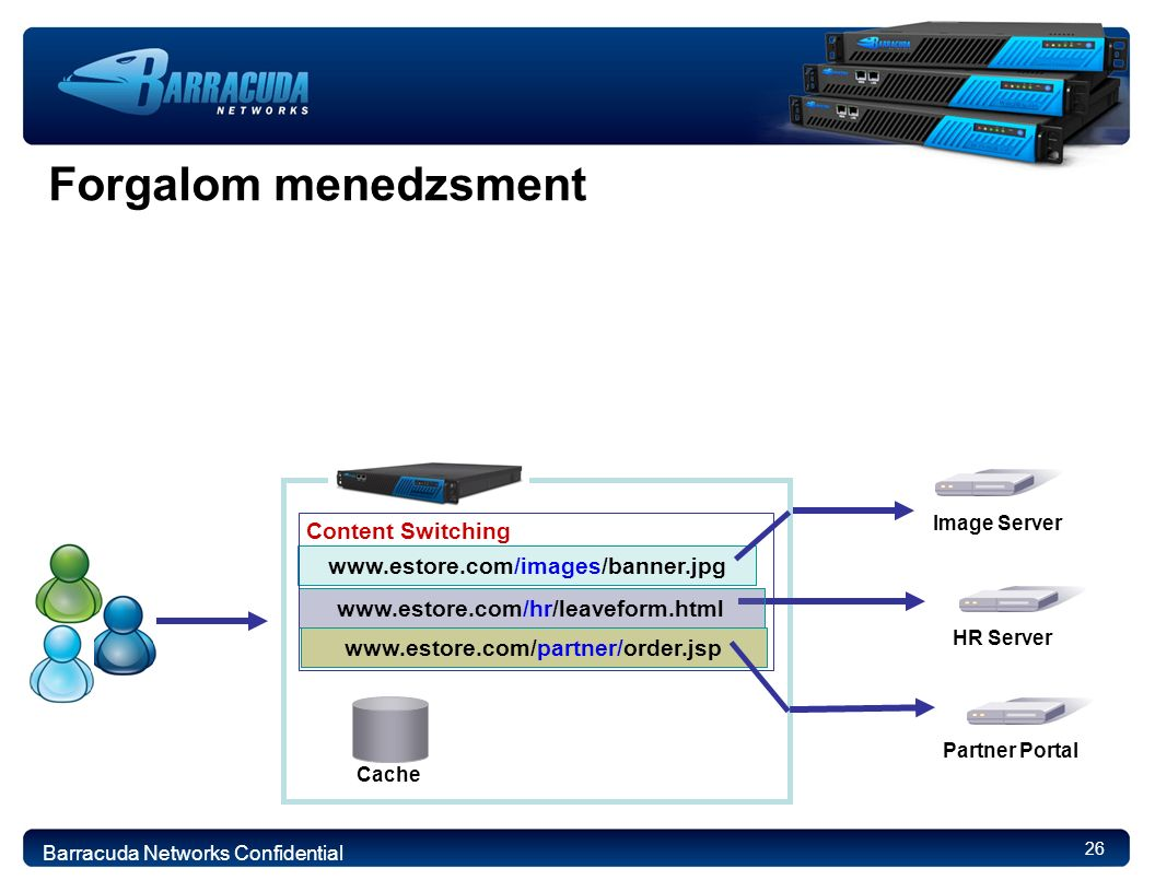 26 Forgalom menedzsment Cache www.estore.com/images/banner.jpg Image Server HR Server Partner Portal www.estore.com/hr/leaveform.html www.estore.com/partner/order.jsp Content Switching Barracuda Networks Confidential