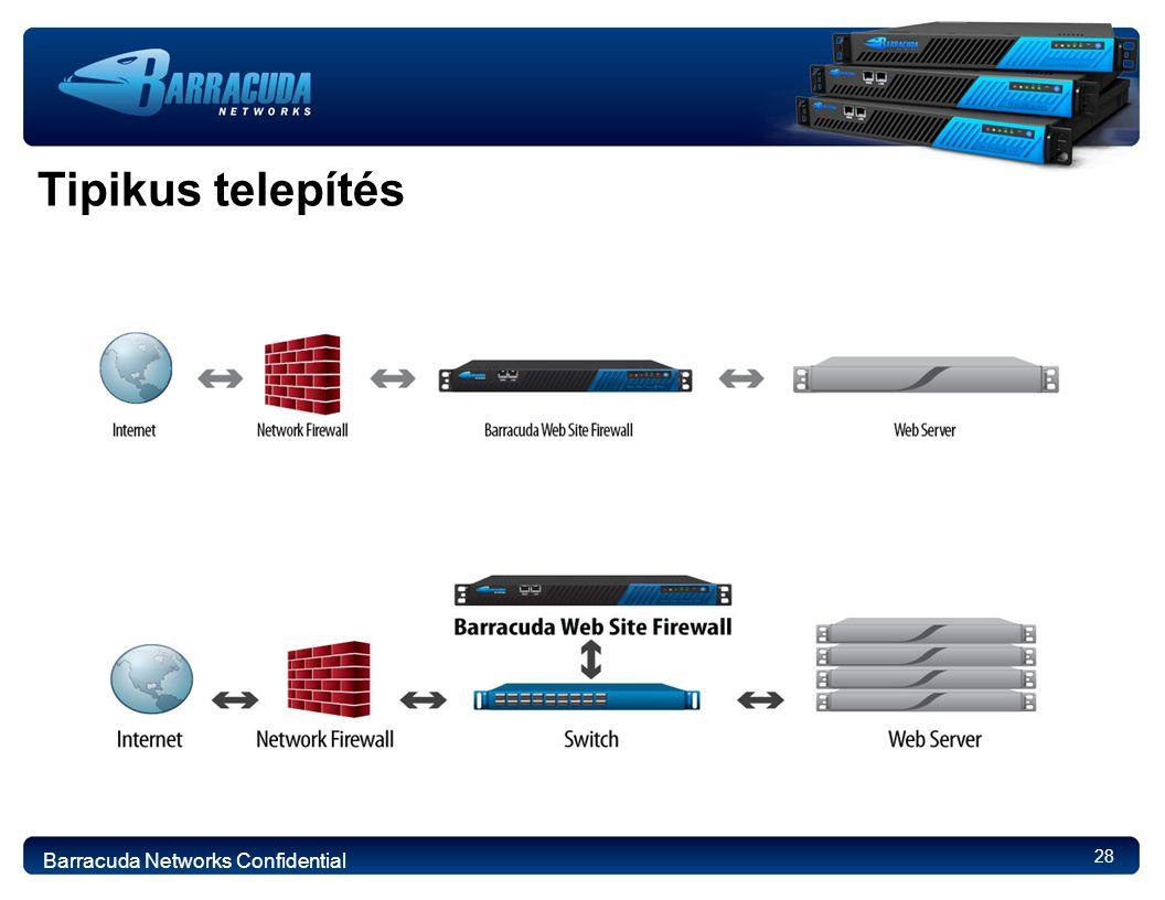 28 Tipikus telepítés Barracuda Networks Confidential