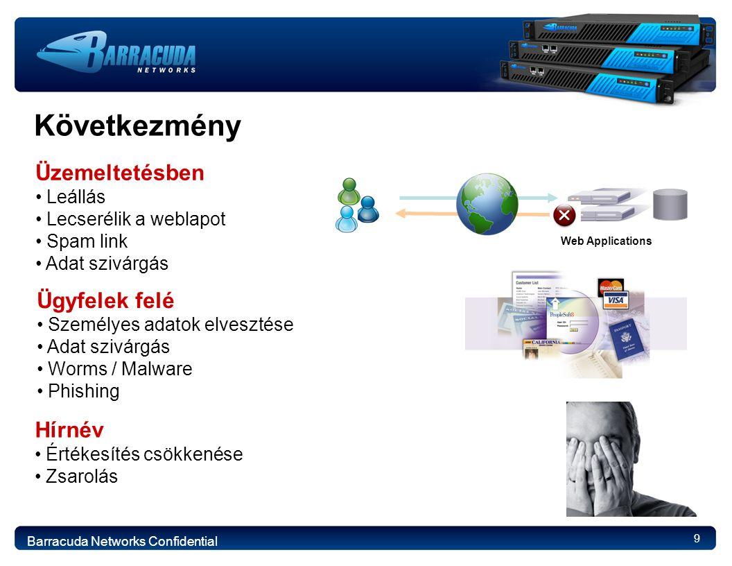 9 Következmény Üzemeltetésben Leállás Lecserélik a weblapot Spam link Adat szivárgás Web Applications Hírnév Értékesítés csökkenése Zsarolás Ügyfelek felé Személyes adatok elvesztése Adat szivárgás Worms / Malware Phishing Barracuda Networks Confidential
