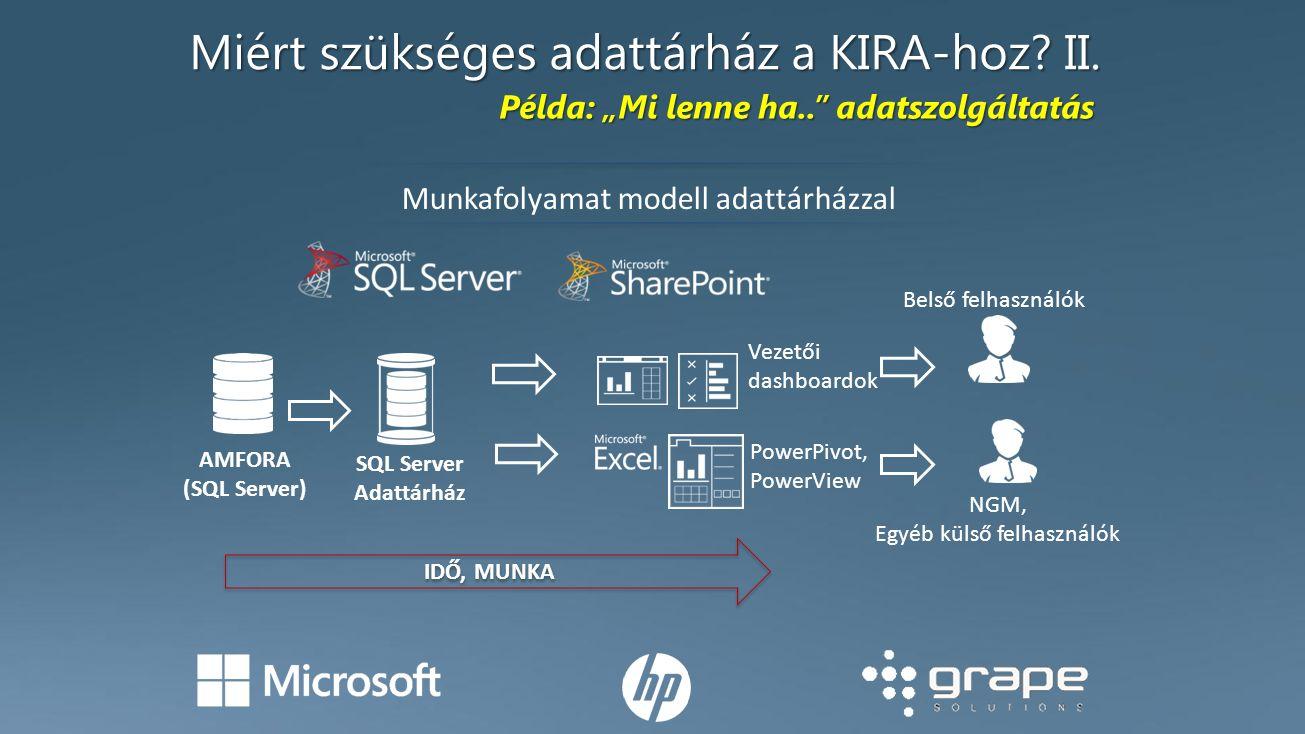 Miért szükséges adattárház a KIRA-hoz. II.