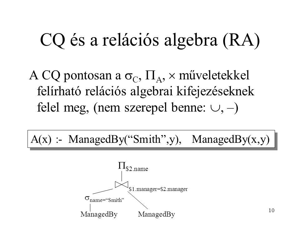10 CQ és a relációs algebra (RA) A CQ pontosan a  C,  A,  műveletekkel felírható relációs algebrai kifejezéseknek felel meg, (nem szerepel benne: , –)  $2.name  name= Smith ManagedBy $1.manager=$2.manager A(x) :- ManagedBy( Smith ,y), ManagedBy(x,y)