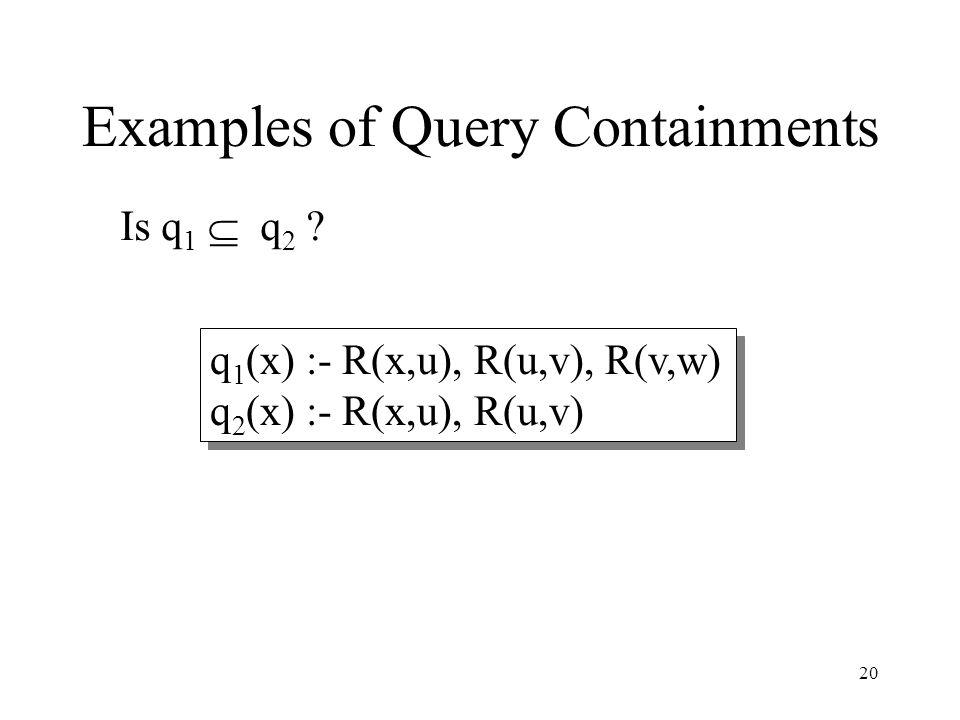 20 Examples of Query Containments q 1 (x) :- R(x,u), R(u,v), R(v,w) q 2 (x) :- R(x,u), R(u,v) q 1 (x) :- R(x,u), R(u,v), R(v,w) q 2 (x) :- R(x,u), R(u,v) Is q 1  q 2 ?