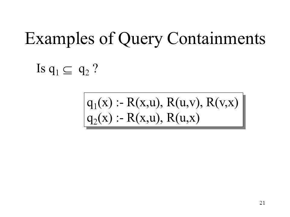 21 Examples of Query Containments q 1 (x) :- R(x,u), R(u,v), R(v,x) q 2 (x) :- R(x,u), R(u,x) q 1 (x) :- R(x,u), R(u,v), R(v,x) q 2 (x) :- R(x,u), R(u,x) Is q 1  q 2 ?