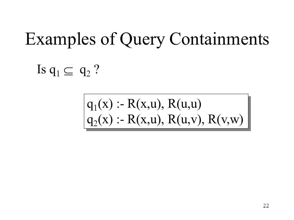 22 Examples of Query Containments q 1 (x) :- R(x,u), R(u,u) q 2 (x) :- R(x,u), R(u,v), R(v,w) q 1 (x) :- R(x,u), R(u,u) q 2 (x) :- R(x,u), R(u,v), R(v,w) Is q 1  q 2 ?