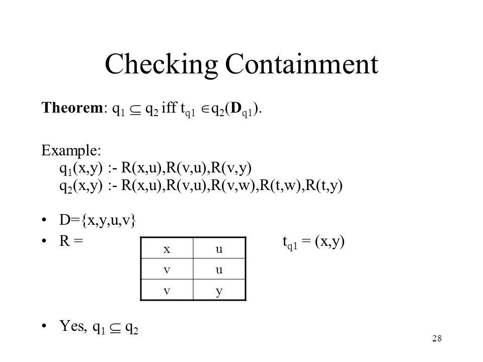 28 Checking Containment Theorem: q 1  q 2 iff t q1  q 2 (D q1 ). Example: q 1 (x,y) :- R(x,u),R(v,u),R(v,y) q 2 (x,y) :- R(x,u),R(v,u),R(v,w),R(t,w)