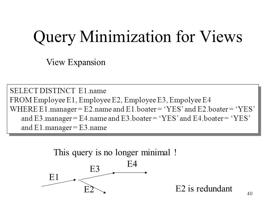 40 Query Minimization for Views SELECT DISTINCT E1.name FROM Employee E1, Employee E2, Employee E3, Empolyee E4 WHERE E1.manager = E2.name and E1.boat
