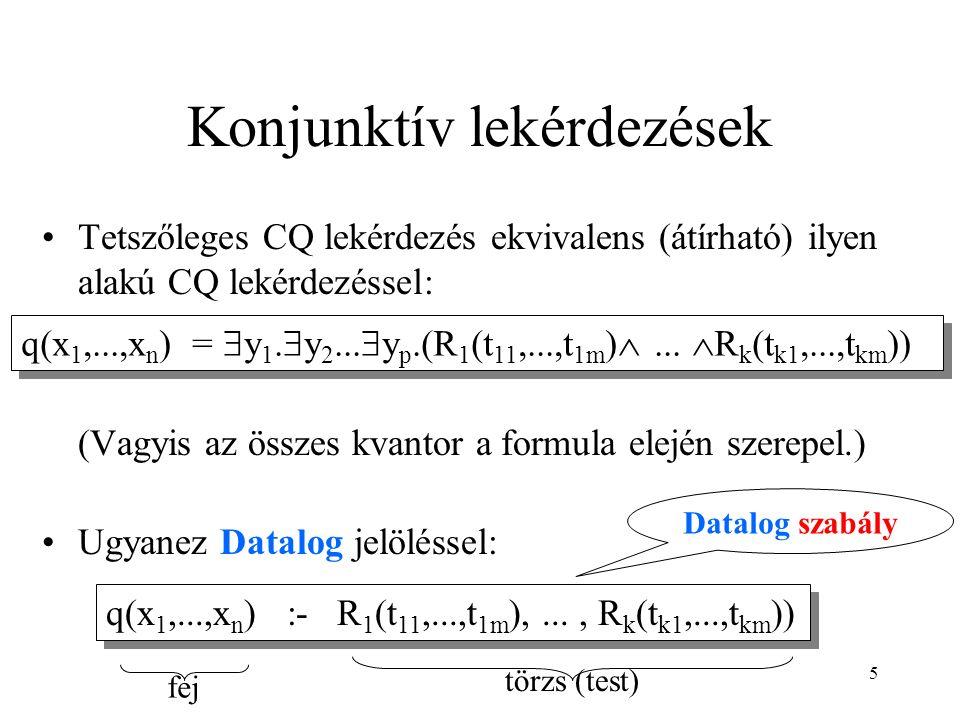 5 Konjunktív lekérdezések Tetszőleges CQ lekérdezés ekvivalens (átírható) ilyen alakú CQ lekérdezéssel: (Vagyis az összes kvantor a formula elején szerepel.) Ugyanez Datalog jelöléssel: q(x 1,...,x n ) =  y 1.