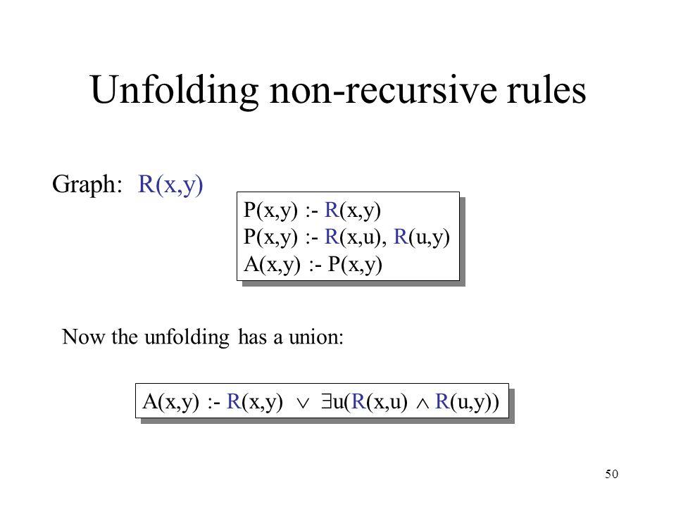 50 Unfolding non-recursive rules Graph: R(x,y) P(x,y) :- R(x,y) P(x,y) :- R(x,u), R(u,y) A(x,y) :- P(x,y) P(x,y) :- R(x,y) P(x,y) :- R(x,u), R(u,y) A(x,y) :- P(x,y) Now the unfolding has a union: A(x,y) :- R(x,y)   u(R(x,u)  R(u,y))