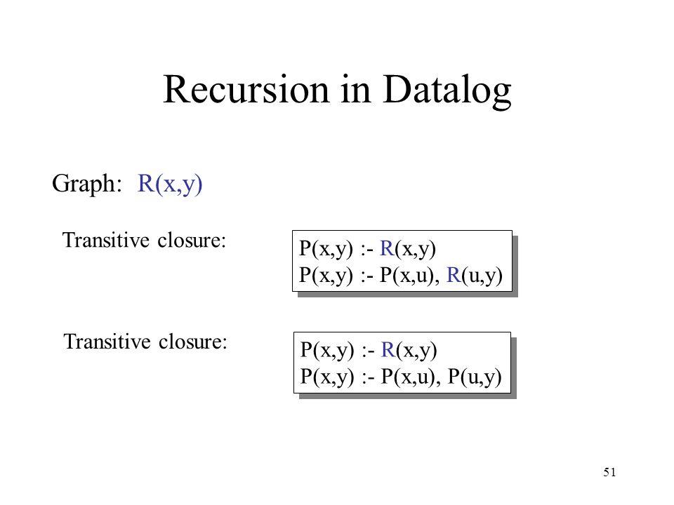 51 Recursion in Datalog Graph: R(x,y) P(x,y) :- R(x,y) P(x,y) :- P(x,u), R(u,y) P(x,y) :- R(x,y) P(x,y) :- P(x,u), R(u,y) Transitive closure: P(x,y) :- R(x,y) P(x,y) :- P(x,u), P(u,y) P(x,y) :- R(x,y) P(x,y) :- P(x,u), P(u,y) Transitive closure: