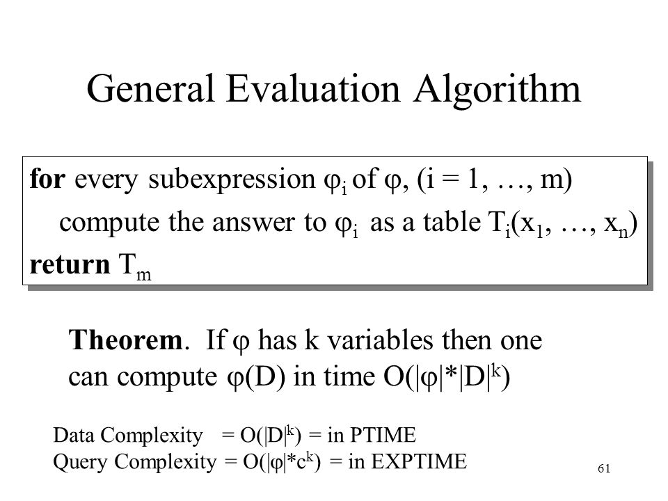 61 General Evaluation Algorithm for every subexpression  i of , (i = 1, …, m) compute the answer to  i as a table T i (x 1, …, x n ) return T m for
