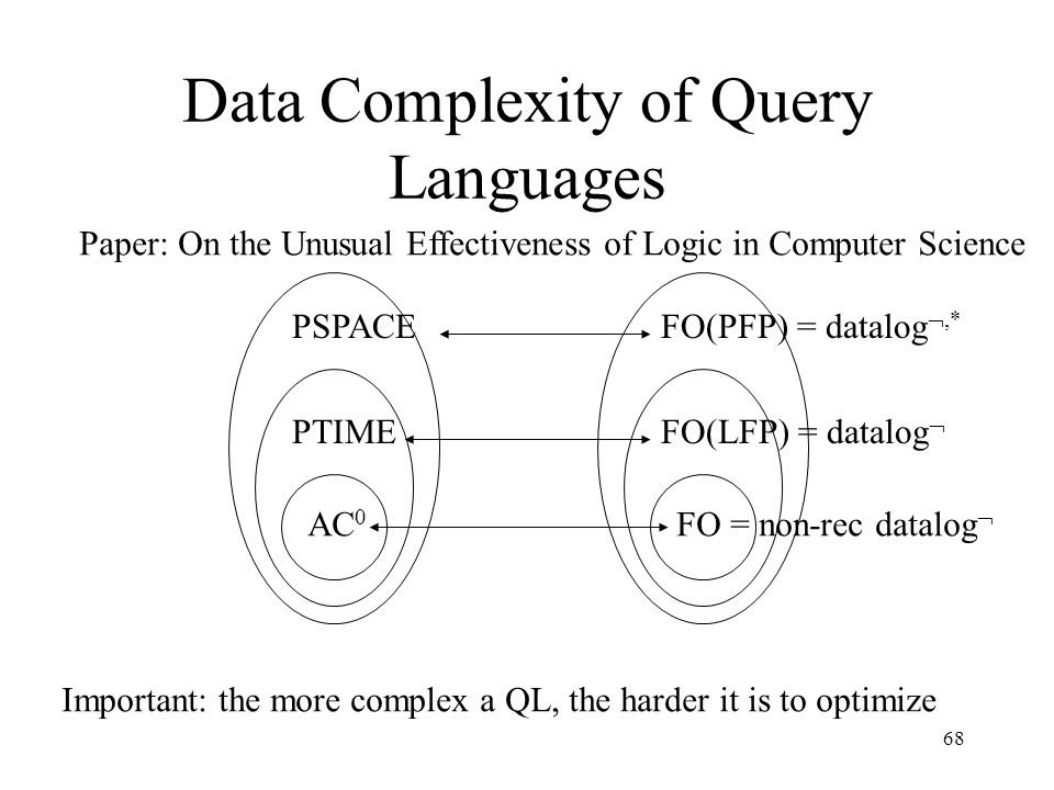 68 Data Complexity of Query Languages AC 0 PTIME PSPACE FO = non-rec datalog  FO(LFP) = datalog  FO(PFP) = datalog ,* Important: the more complex a QL, the harder it is to optimize Paper: On the Unusual Effectiveness of Logic in Computer Science