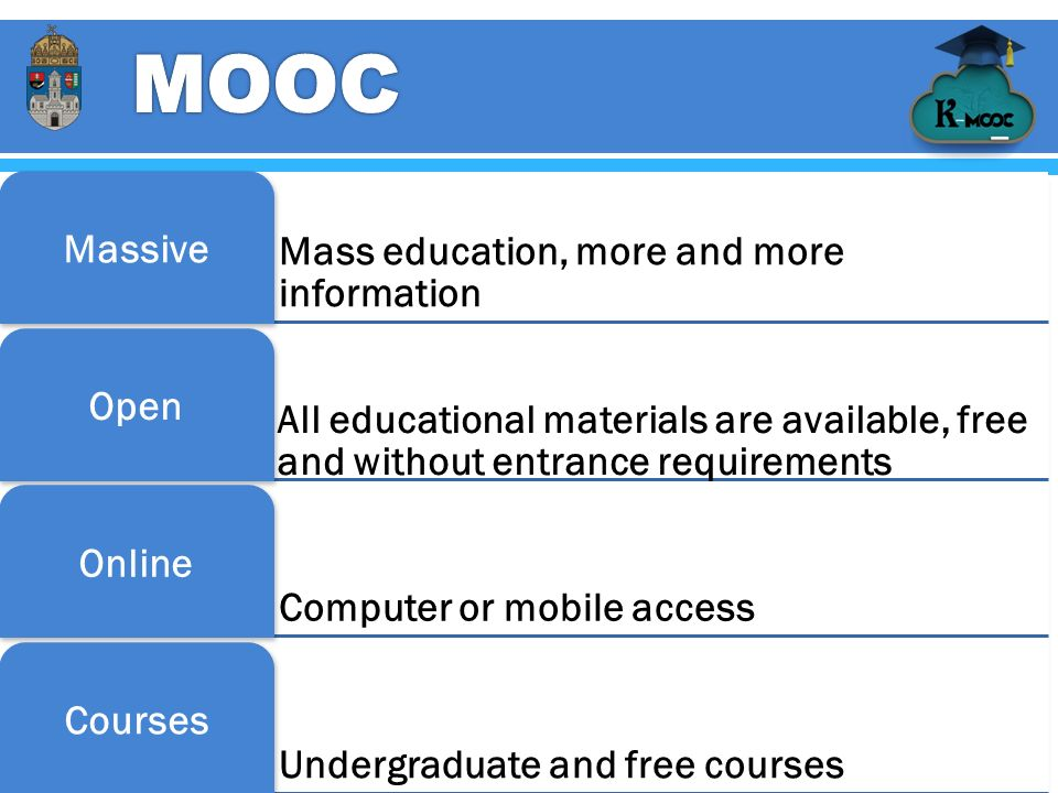 Mass education, more and more information Massive All educational materials are available, free and without entrance requirements Open Computer or mobile access Online Undergraduate and free courses Courses