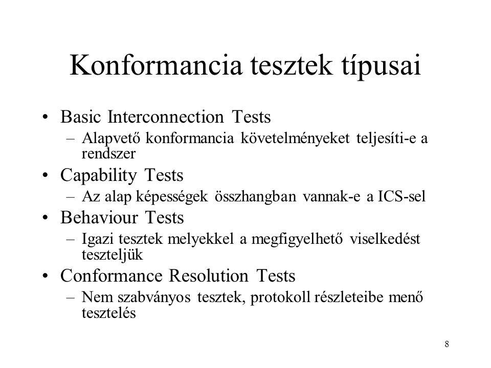 9 Konformancia tesztelés módszertana A tesztelés lépései: 1.Tesztelés előkészítése (PICS, PIXIT, parametrizálás) 2.Teszt végrehajtás - test campaign (teszt kiválasztás) 3.Teszt jelentés elkészítése (PCTR, SCTR) Teszt cél (Test Purpose): egy vagy több követelmény megfogalmazása Teszt eset (Test Case): egy teszt cél megvalósítása (ETSI), ITU-nál nem minden esetben egyértelmű a megfeleltetés A teszt esetek teszt csoportokba gyűjthetők az absztrakt tesztsorozatban (ATS)