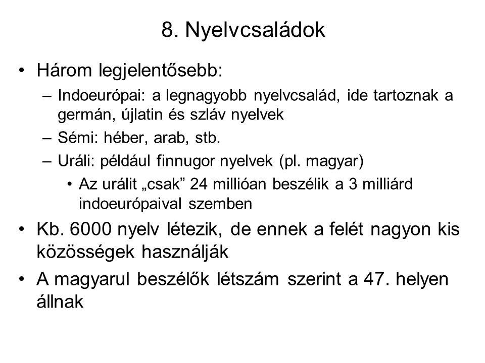 8. Nyelvcsaládok Három legjelentősebb: –Indoeurópai: a legnagyobb nyelvcsalád, ide tartoznak a germán, újlatin és szláv nyelvek –Sémi: héber, arab, st