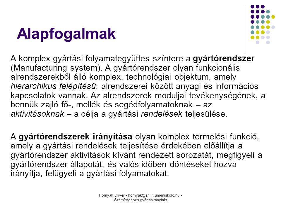 Hornyák Olivér - hornyak@ait.iit.uni-miskolc.hu - Számítógépes gyártásirányítás Alapfogalmak A komplex gyártási folyamategyüttes színtere a gyártórendszer (Manufacturing system).