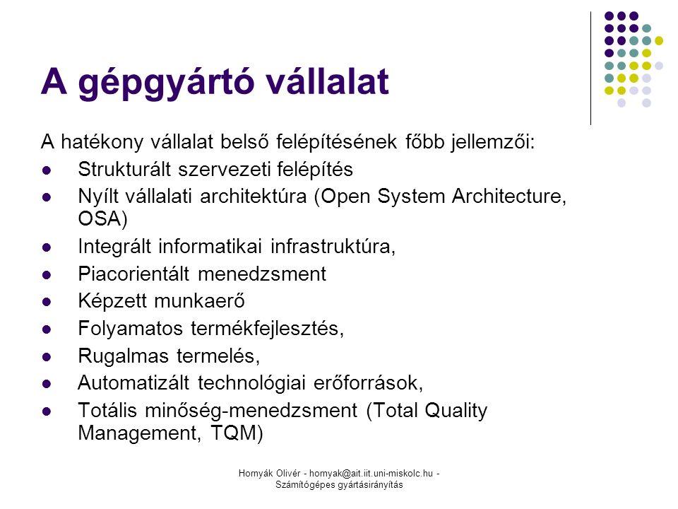Hornyák Olivér - hornyak@ait.iit.uni-miskolc.hu - Számítógépes gyártásirányítás A gépgyártó vállalat A hatékony vállalat belső felépítésének főbb jellemzői: Strukturált szervezeti felépítés Nyílt vállalati architektúra (Open System Architecture, OSA) Integrált informatikai infrastruktúra, Piacorientált menedzsment Képzett munkaerő Folyamatos termékfejlesztés, Rugalmas termelés, Automatizált technológiai erőforrások, Totális minőség-menedzsment (Total Quality Management, TQM)