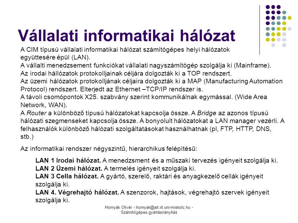 Hornyák Olivér - hornyak@ait.iit.uni-miskolc.hu - Számítógépes gyártásirányítás Vállalati informatikai hálózat A CIM típusú vállalati informatikai hálózat számítógépes helyi hálózatok együttesére épül (LAN).
