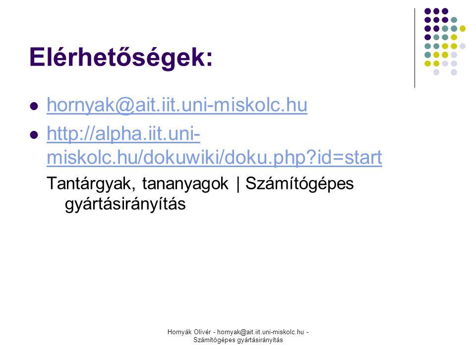 Hornyák Olivér - hornyak@ait.iit.uni-miskolc.hu - Számítógépes gyártásirányítás Elérhetőségek: hornyak@ait.iit.uni-miskolc.hu http://alpha.iit.uni- miskolc.hu/dokuwiki/doku.php id=start http://alpha.iit.uni- miskolc.hu/dokuwiki/doku.php id=start Tantárgyak, tananyagok | Számítógépes gyártásirányítás