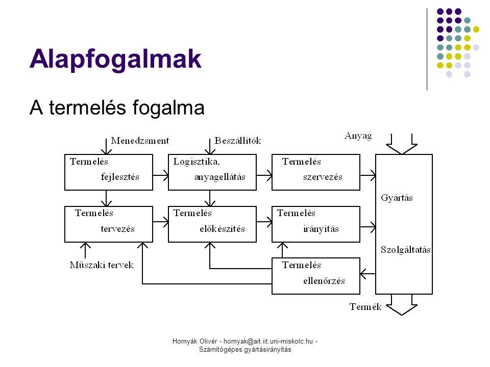 Hornyák Olivér - hornyak@ait.iit.uni-miskolc.hu - Számítógépes gyártásirányítás Alapfogalmak A termelés fogalma