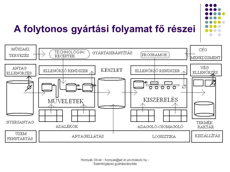 Hornyák Olivér - hornyak@ait.iit.uni-miskolc.hu - Számítógépes gyártásirányítás A folytonos gyártási folyamat fő részei