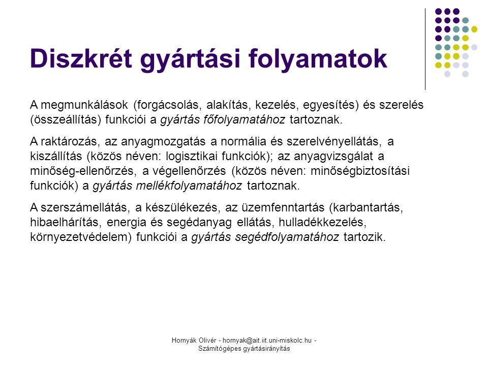 Hornyák Olivér - hornyak@ait.iit.uni-miskolc.hu - Számítógépes gyártásirányítás Diszkrét gyártási folyamatok A megmunkálások (forgácsolás, alakítás, kezelés, egyesítés) és szerelés (összeállítás) funkciói a gyártás főfolyamatához tartoznak.