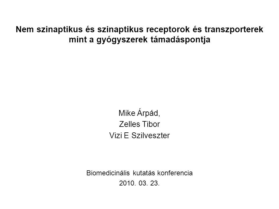 Nem szinaptikus és szinaptikus receptorok és transzporterek mint a gyógyszerek támadáspontja Mike Árpád, Zelles Tibor Vizi E Szilveszter Biomedicináli