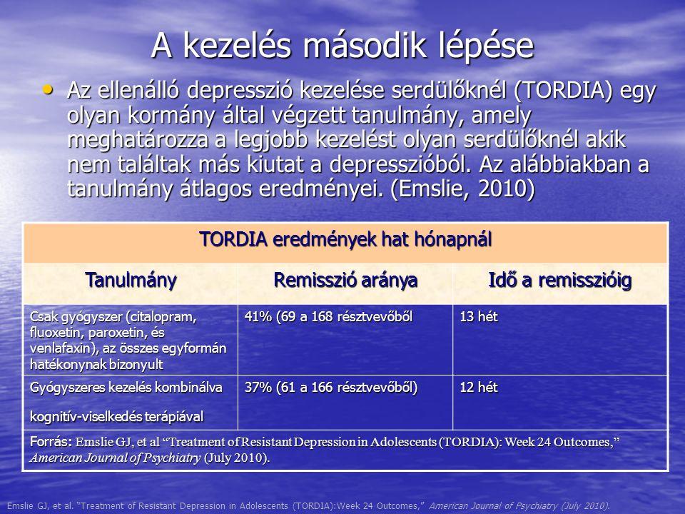 A kezelés második lépése Az ellenálló depresszió kezelése serdülőknél (TORDIA) egy olyan kormány által végzett tanulmány, amely meghatározza a legjobb kezelést olyan serdülőknél akik nem találtak más kiutat a depresszióból.