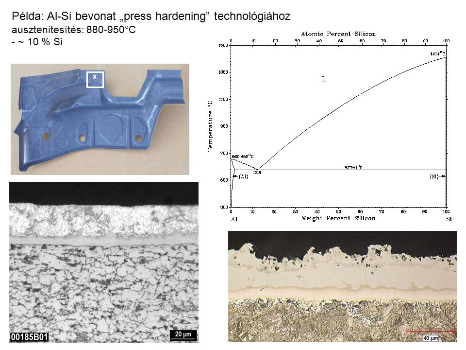 """x Példa: Al-Si bevonat """"press hardening technológiához ausztenitesítés: 880-950°C - ~ 10 % Si"""