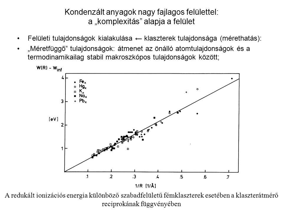 """Kondenzált anyagok nagy fajlagos felülettel: a """"komplexitás alapja a felület Felületi tulajdonságok kialakulása ← klaszterek tulajdonsága (mérethatás): """"Méretfüggő tulajdonságok: átmenet az önálló atomtulajdonságok és a termodinamikailag stabil makroszkópos tulajdonságok között; A redukált ionizációs energia különböző szabadfelületű fémklaszterek esetében a klaszterátmérő reciprokának függvényében"""
